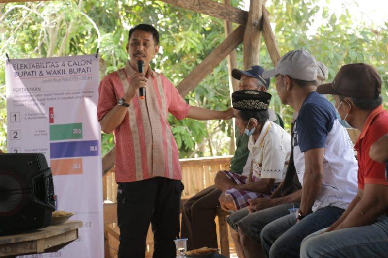 Andi Muttamar Mattotorang